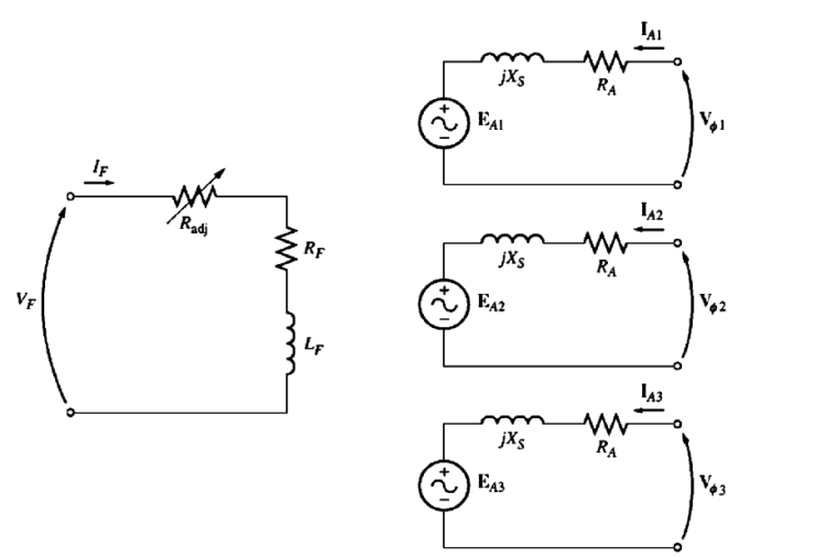Equivalent circuit of individual phase
