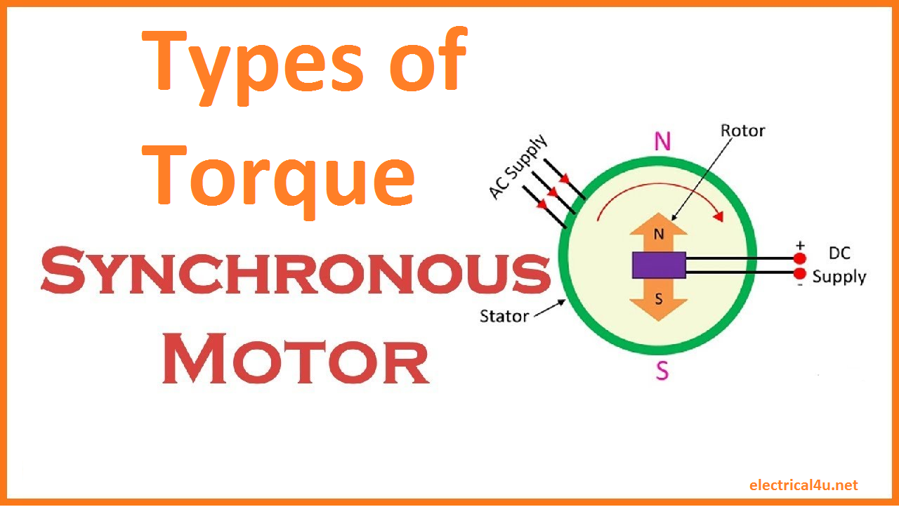 Type of Torque in the Synchronous Motor