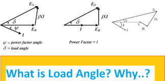 What is load angle