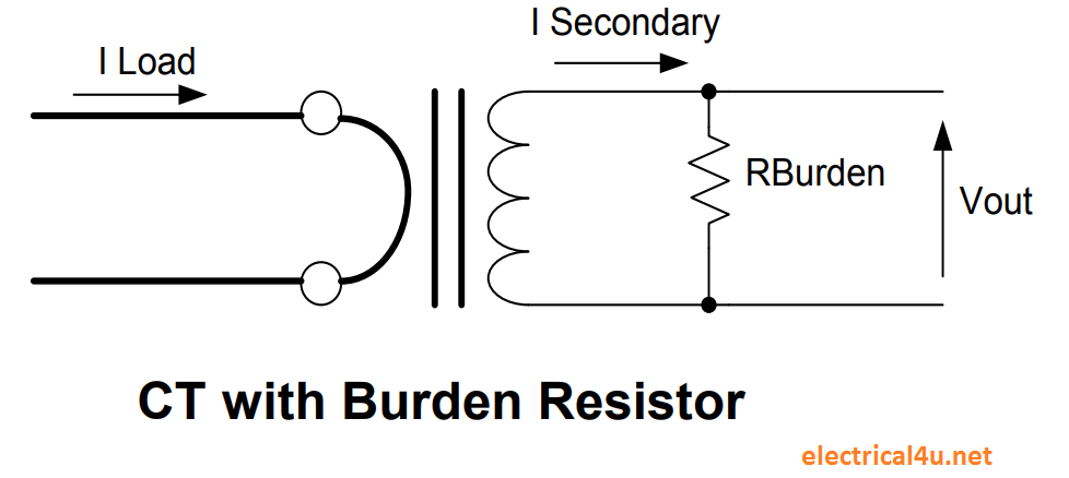 CT Burden Resistor Calculation