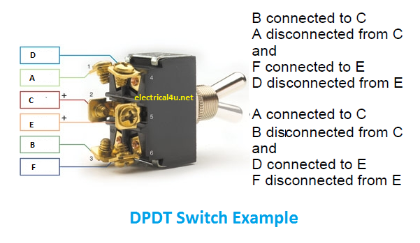 DPDT Example and Applications