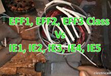 EFF1, EFF2, EFF3, IE1, IE2, IE3, IE4, IE5 motor