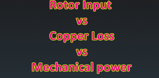 Rotor Input vs Copper Loss vs mechanical power