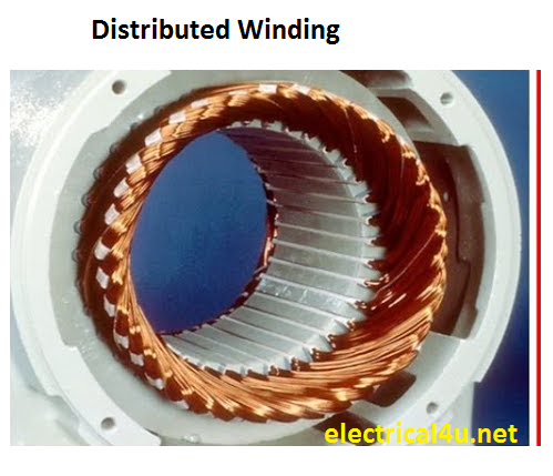 Distributed winding