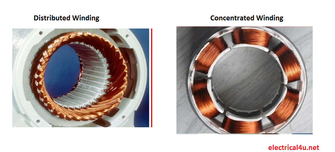 concentrated winding and distributed winding