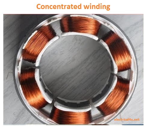 concentrated winding
