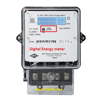 What is 0 Wattage Bulb, Power Consumption, Calculation