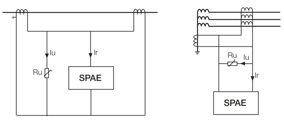 Stabilizing resistor of high impedance differential protection