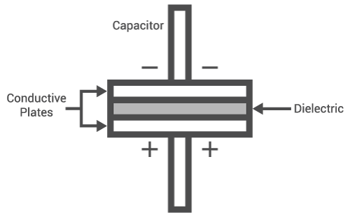 Capacitance, Reactance, and Admittance Calculation, Formula, Example